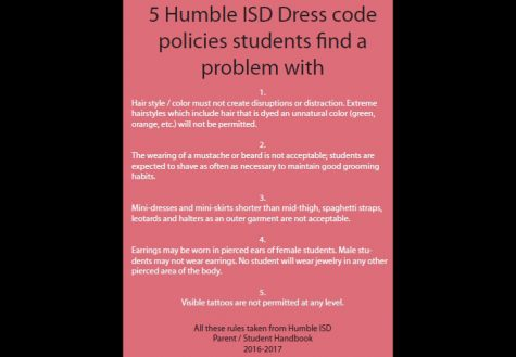 Dress code rules de-coded in committee