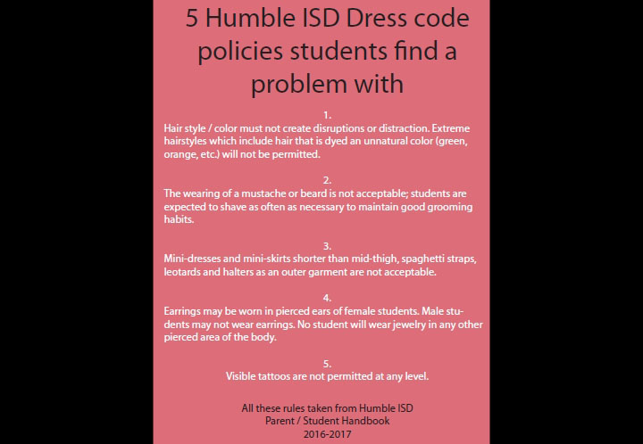 Five+of+the+most+commonly+cited+rules+that+students+say+they+take+issue+with+in+the+Humble+ISD+dress+code+policy.
